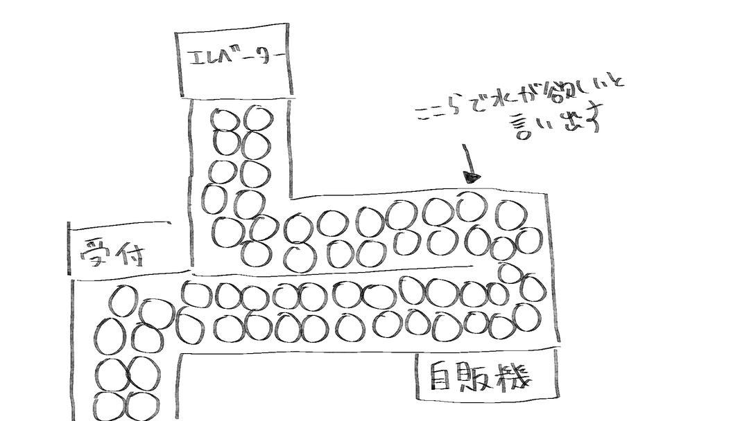 行列の説明
