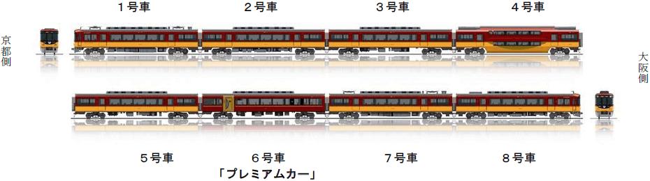 京阪特急プレミアムカー