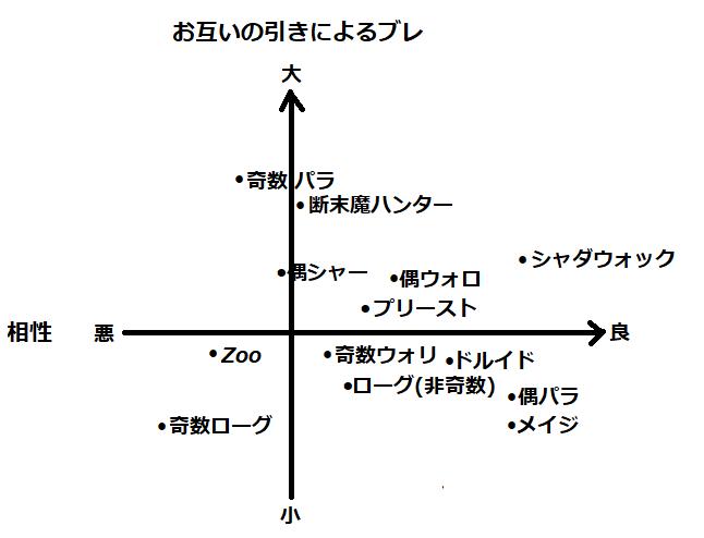 f:id:supana1114:20181202140855p:plain