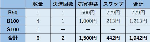 f:id:super-tanishikun:20181113233836p:plain
