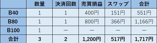 f:id:super-tanishikun:20181113233958p:plain