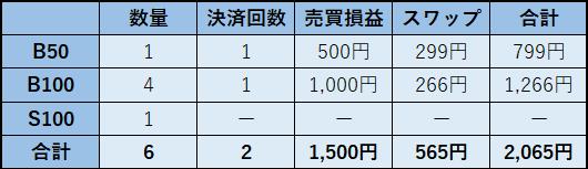 f:id:super-tanishikun:20181114225051p:plain