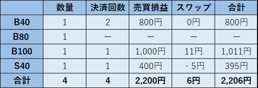 f:id:super-tanishikun:20181117223221p:plain