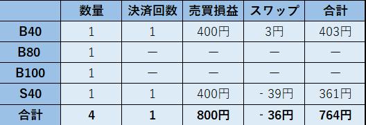 f:id:super-tanishikun:20181123231922p:plain