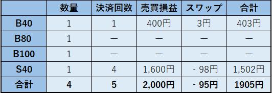 f:id:super-tanishikun:20181124205549p:plain