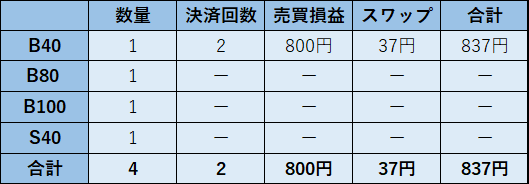 f:id:super-tanishikun:20181127095614p:plain
