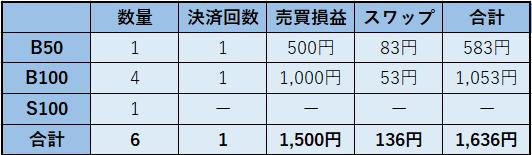 f:id:super-tanishikun:20181128221643p:plain