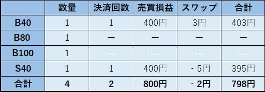 f:id:super-tanishikun:20181128221657p:plain