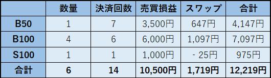 f:id:super-tanishikun:20181203162446p:plain