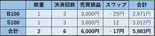f:id:super-tanishikun:20181203162506p:plain