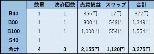 f:id:super-tanishikun:20181206224652p:plain