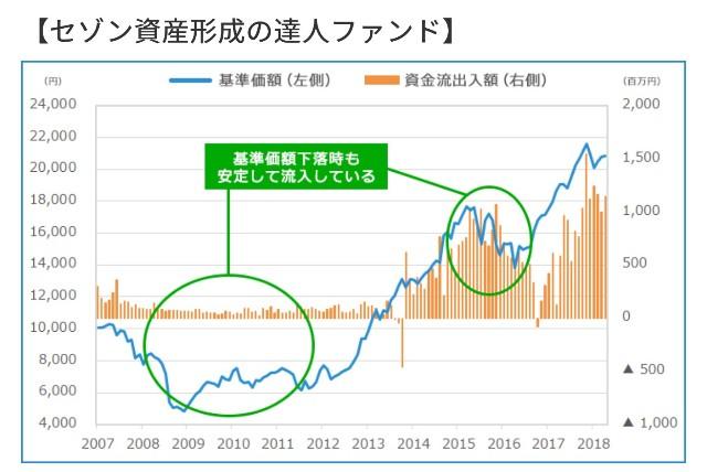 f:id:super-tanishikun:20181210194203j:plain