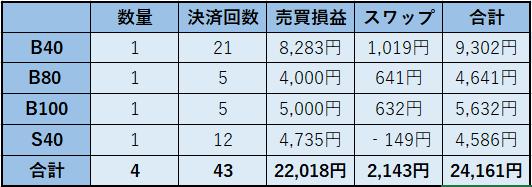 f:id:super-tanishikun:20181212082113p:plain