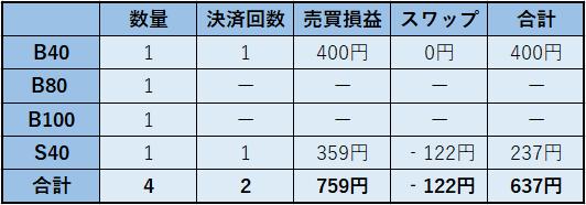 f:id:super-tanishikun:20181212092434p:plain