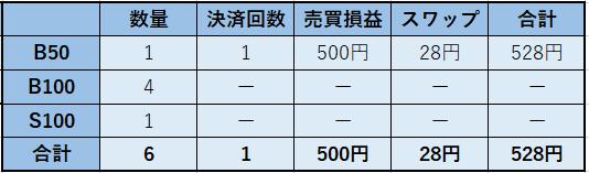 f:id:super-tanishikun:20181212092621p:plain
