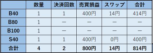 f:id:super-tanishikun:20181212092629p:plain
