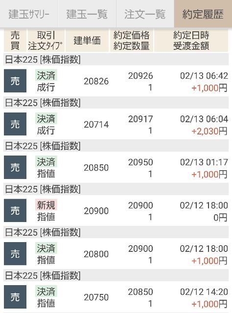 f:id:super-tanishikun:20190213125553j:plain