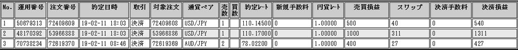 f:id:super-tanishikun:20190213221547p:plain
