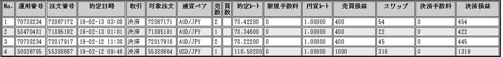 f:id:super-tanishikun:20190213221724p:plain