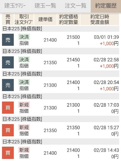 f:id:super-tanishikun:20190306200005j:plain