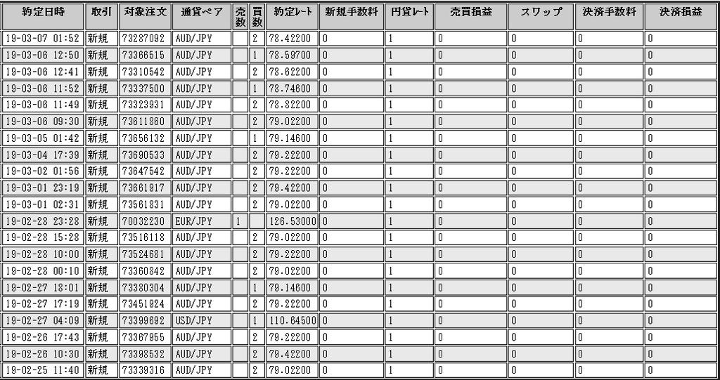 f:id:super-tanishikun:20190307145401p:plain