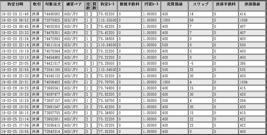 f:id:super-tanishikun:20190331222106p:plain