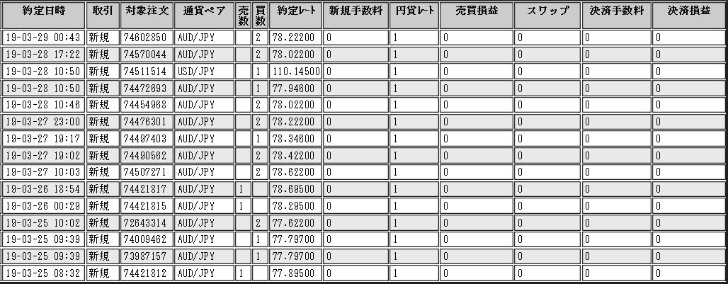 f:id:super-tanishikun:20190331222123p:plain