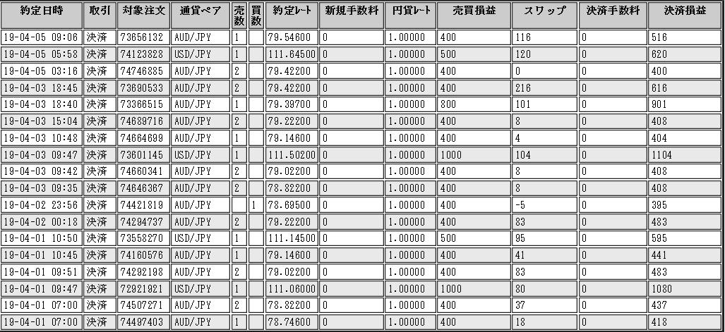 f:id:super-tanishikun:20190407081928p:plain