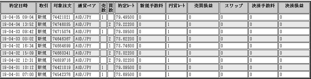 f:id:super-tanishikun:20190407082001p:plain