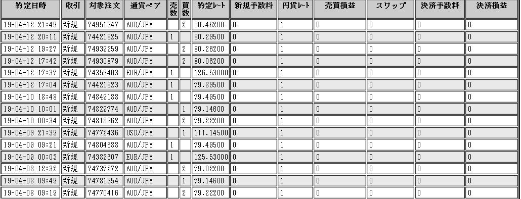 f:id:super-tanishikun:20190415060458p:plain