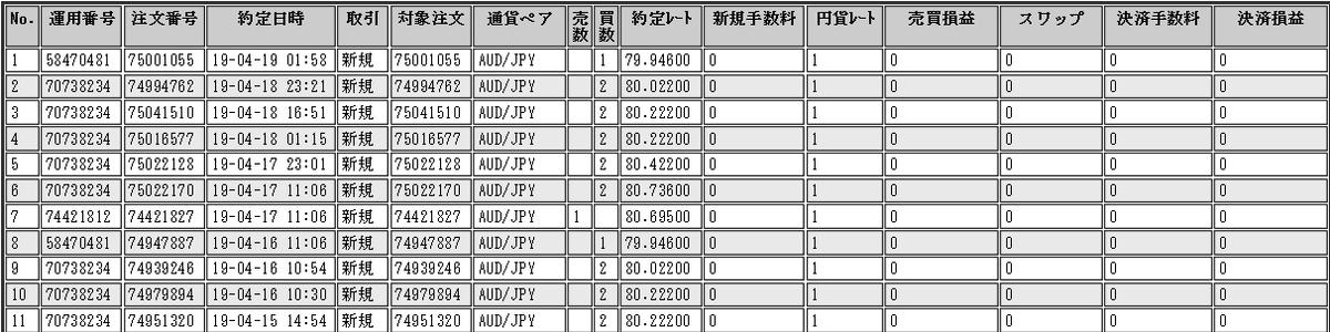 f:id:super-tanishikun:20190421162149p:plain