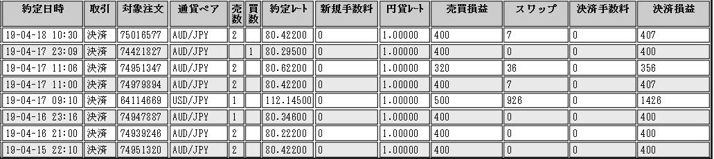 f:id:super-tanishikun:20190421162158p:plain