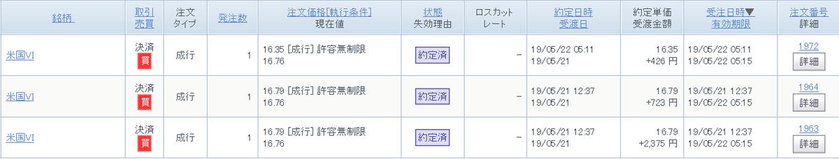 f:id:super-tanishikun:20190526200253p:plain