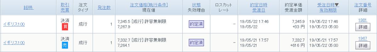 f:id:super-tanishikun:20190526200322p:plain