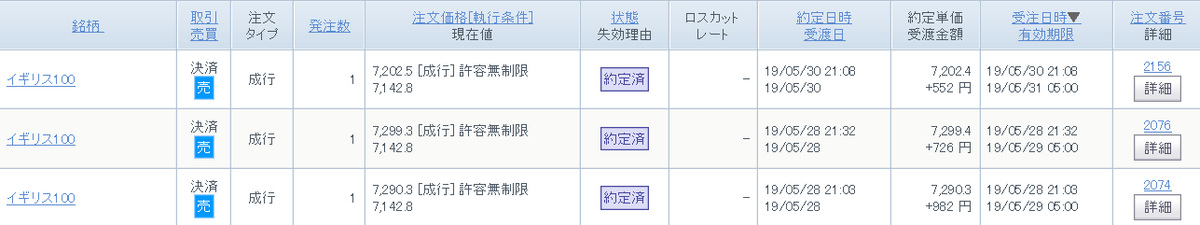 f:id:super-tanishikun:20190603041528p:plain