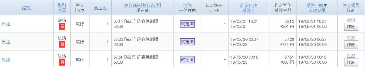 f:id:super-tanishikun:20190603041539p:plain