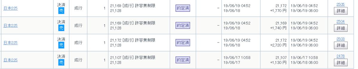 f:id:super-tanishikun:20190622210456p:plain