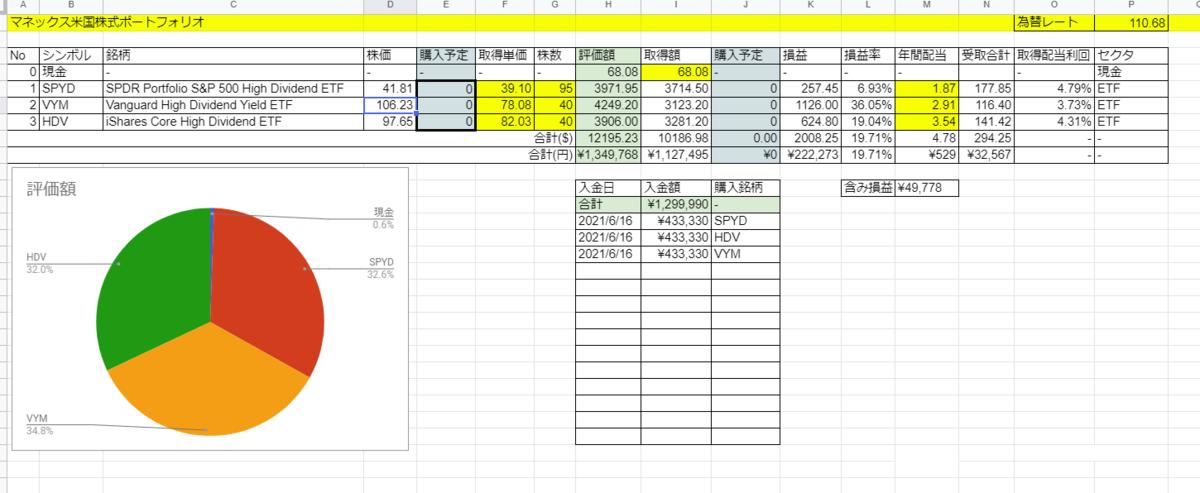 f:id:supera4d:20210617074026p:plain