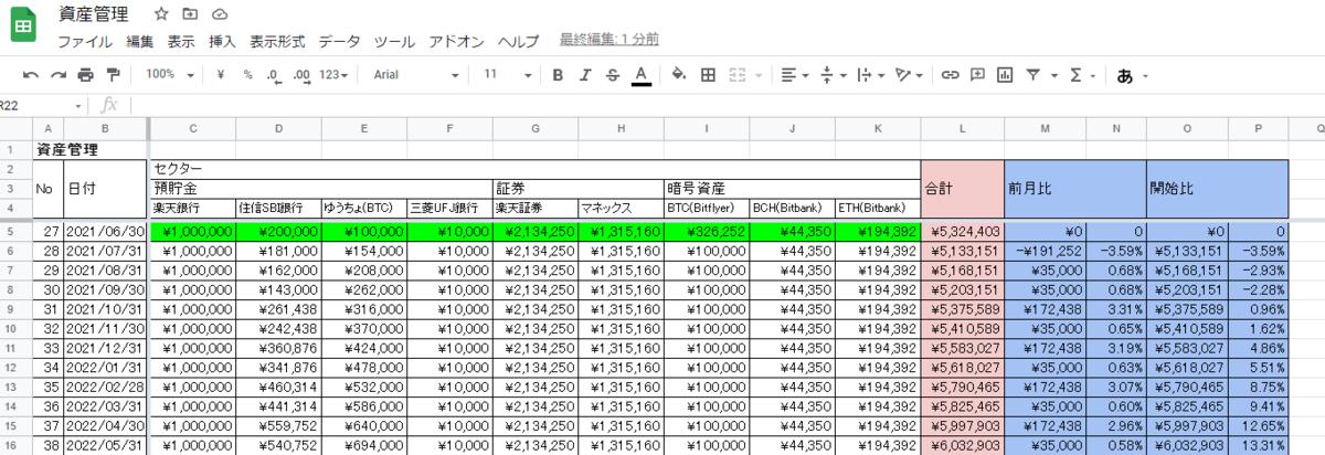 f:id:supera4d:20210622224449p:plain
