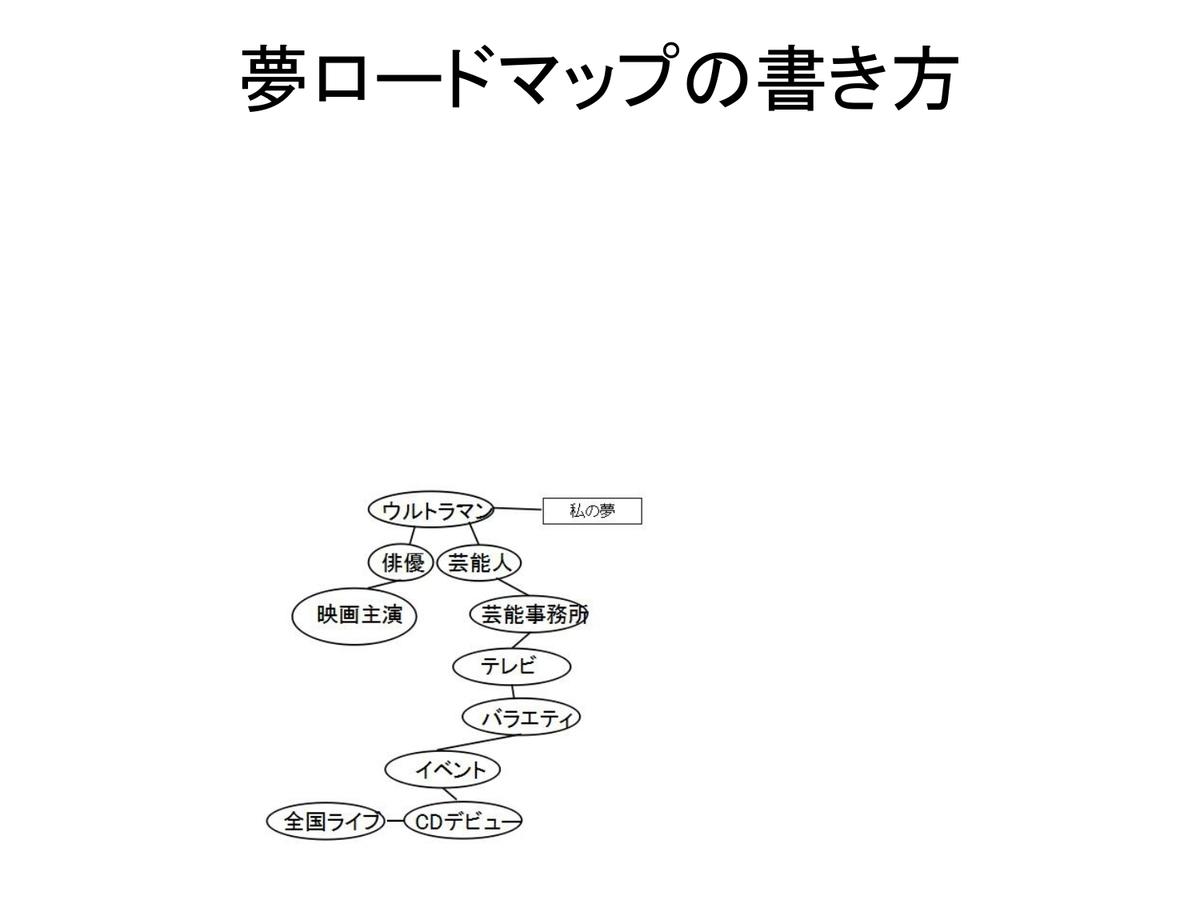 f:id:supera4d:20210811172831j:plain