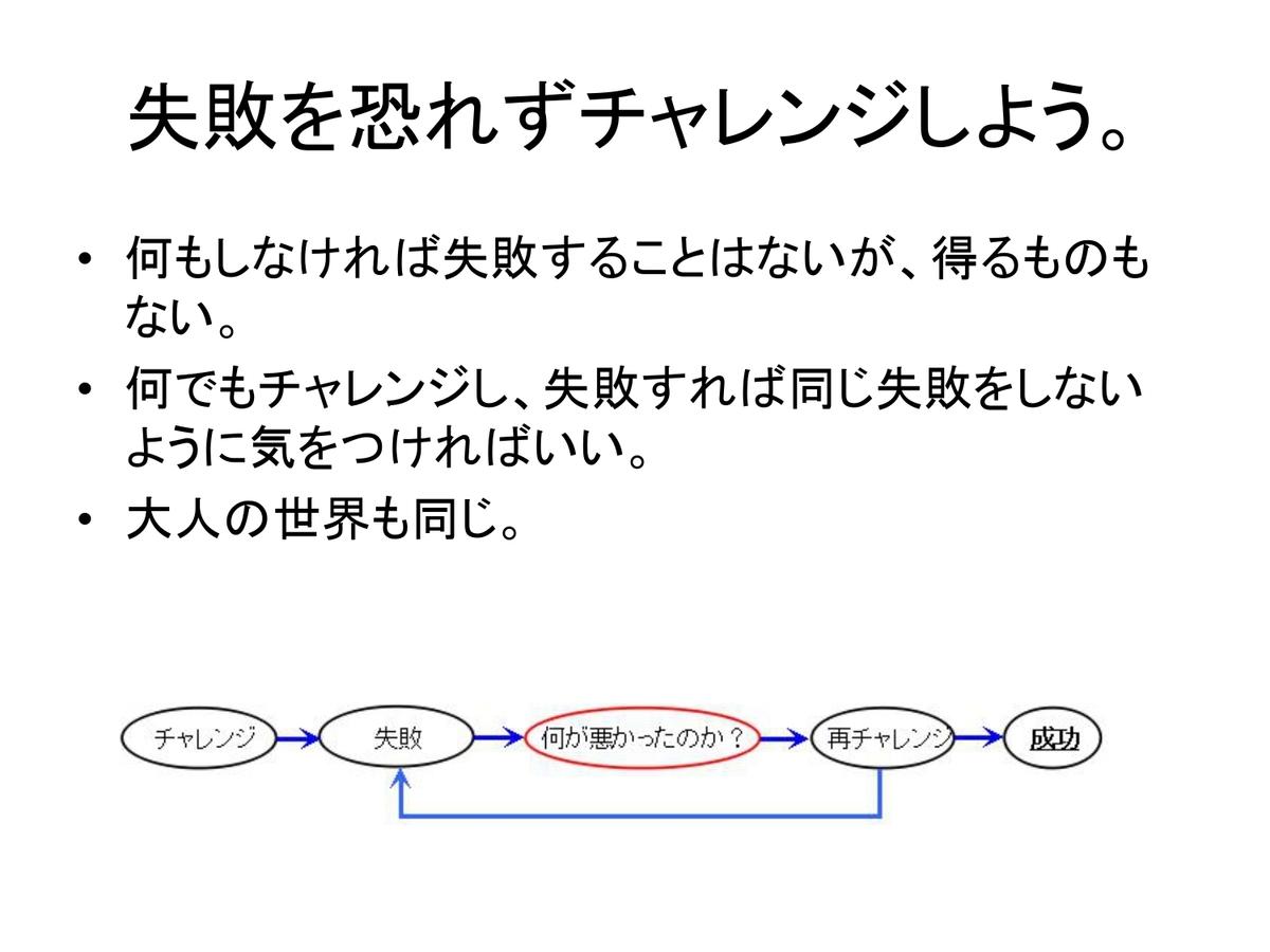 f:id:supera4d:20210811172934j:plain
