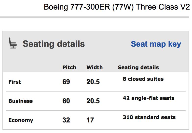 seating details