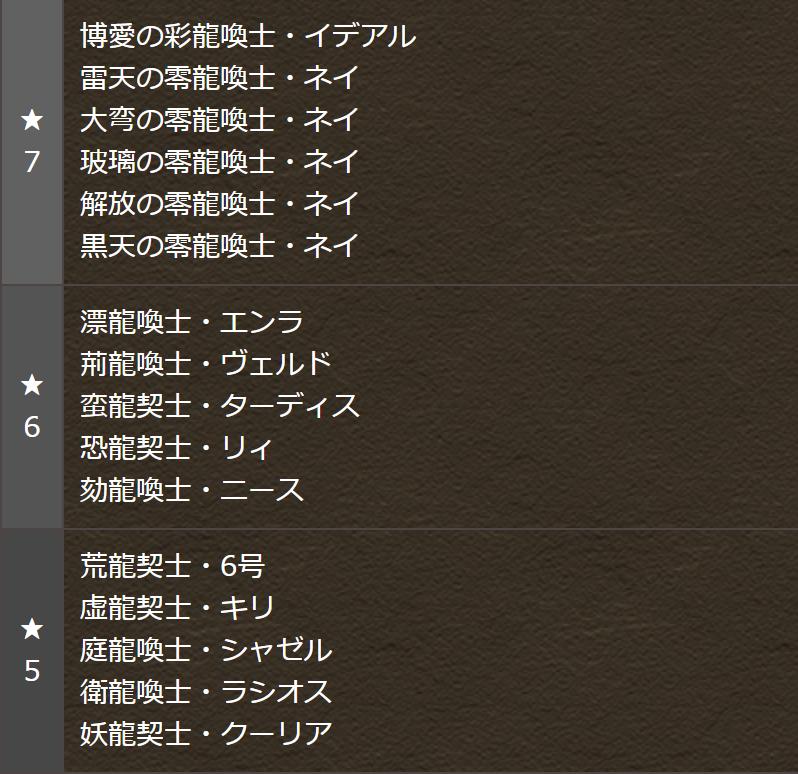 「龍契士&龍喚士」イベント ラインナップ