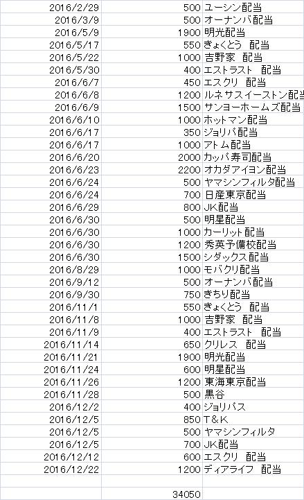 f:id:supernomanner:20161227211649p:plain