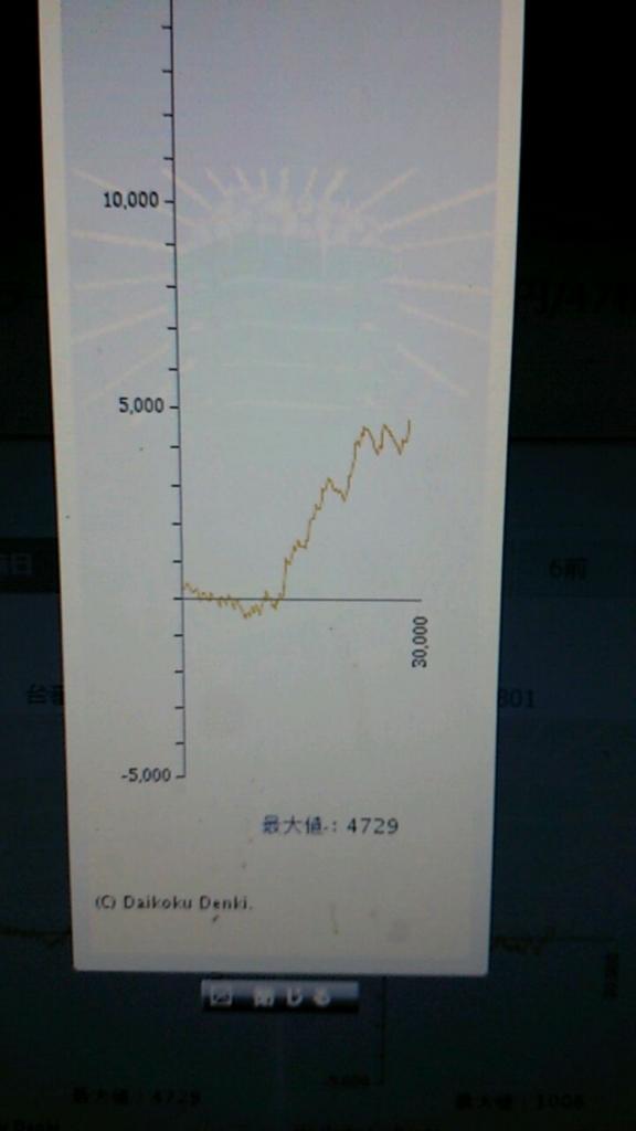 f:id:supernomanner:20170227202804j:plain