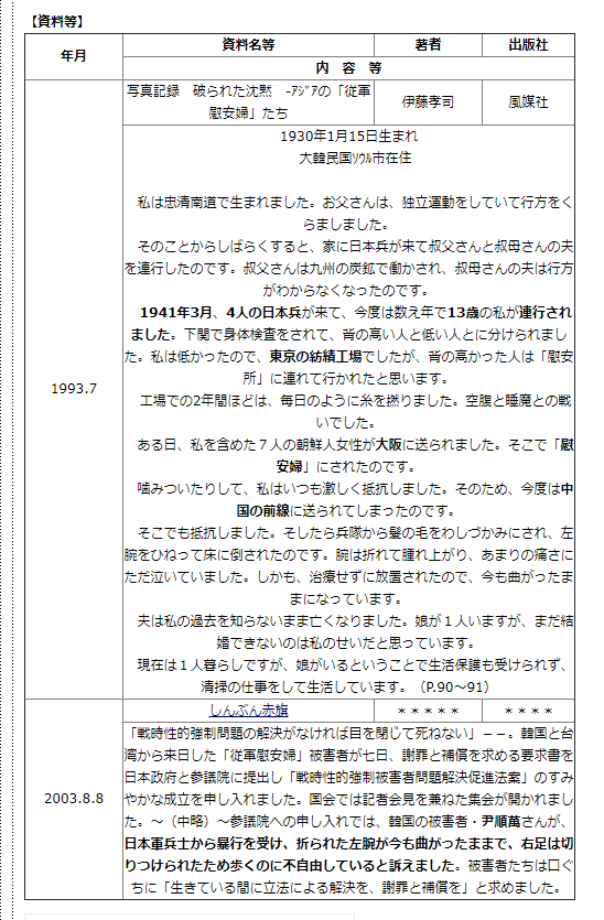 f:id:superred:20210504074944p:plain