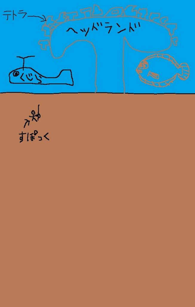 f:id:supokku:20170410074648j:plain