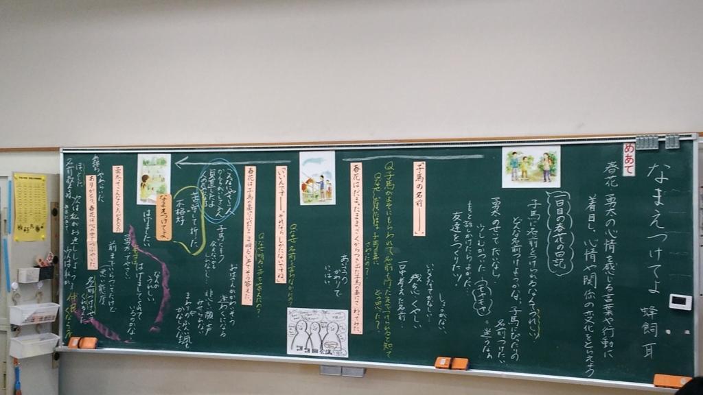 f:id:suponjinokokoro:20180418194957j:plain