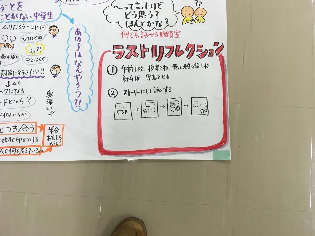f:id:suponjinokokoro:20190223210045j:plain