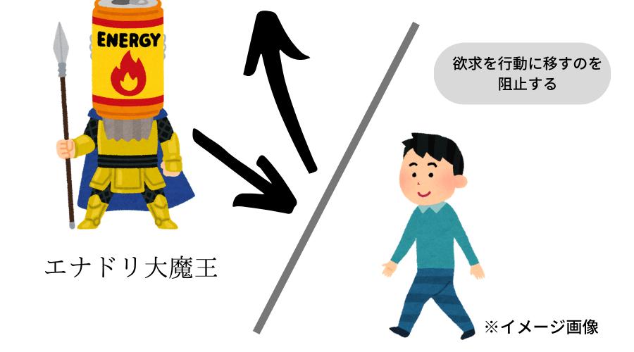 レインテクニックのイメージ